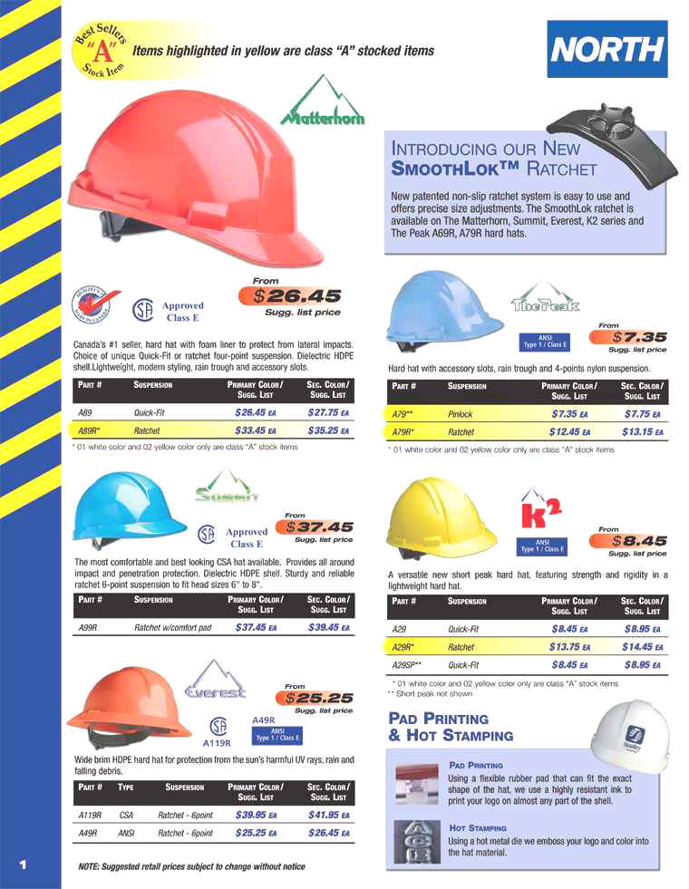 D C I S  INC  North Safety Equipment Best Sellers 2004 2005 2006